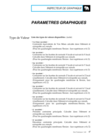 Manuel Post : Paramètres Graphiques 3