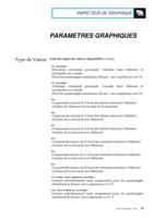 Manuel Post : Paramètres Graphiques 4