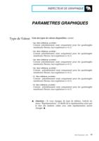 Manuel Post : Paramètres Graphiques 5