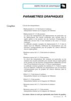 Manuel Post : Paramètres Graphiques 7