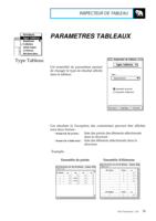 Manuel Post : Paramètres Tableaux 2